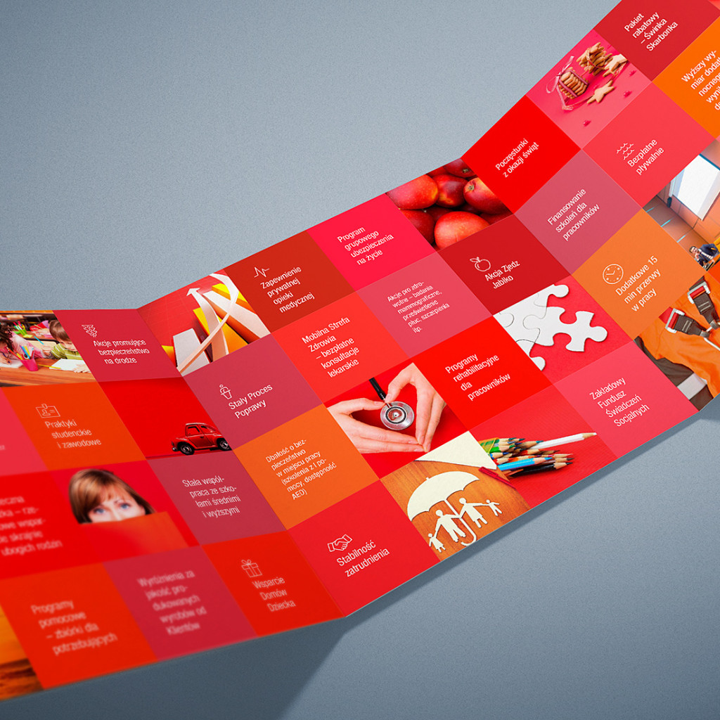 Raport CSR projekt
